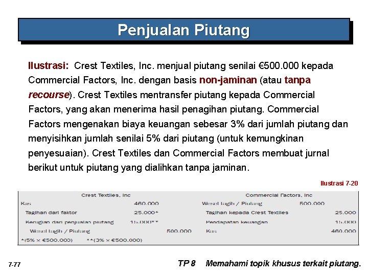 Penjualan Piutang Ilustrasi: Crest Textiles, Inc. menjual piutang senilai € 500. 000 kepada Commercial