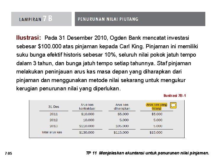 Ilustrasi: Pada 31 Desember 2010, Ogden Bank mencatat investasi sebesar $100. 000 atas pinjaman