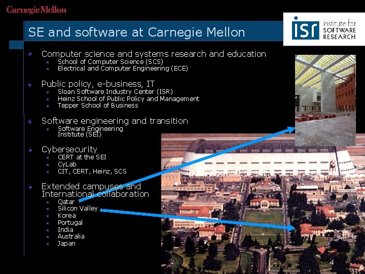 SE and software at Carnegie Mellon Computer science and systems research and education n