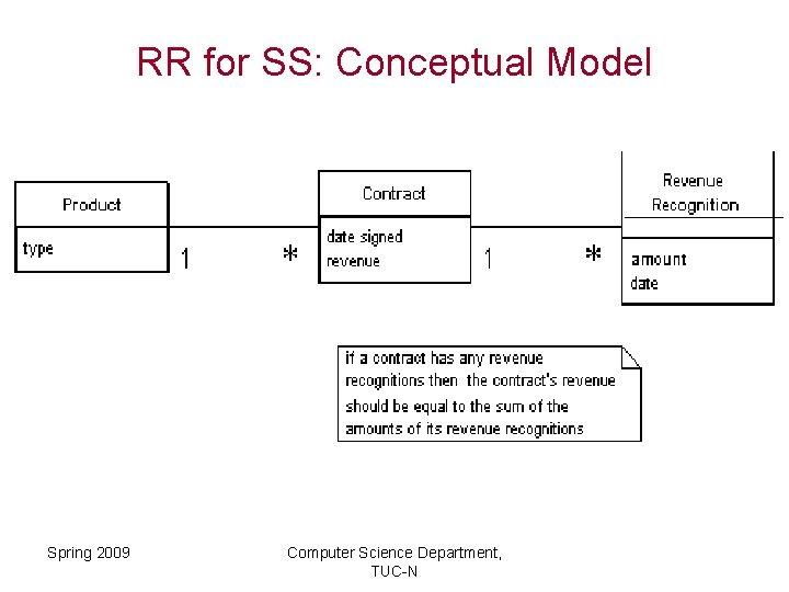 RR for SS: Conceptual Model Spring 2009 Computer Science Department, TUC-N