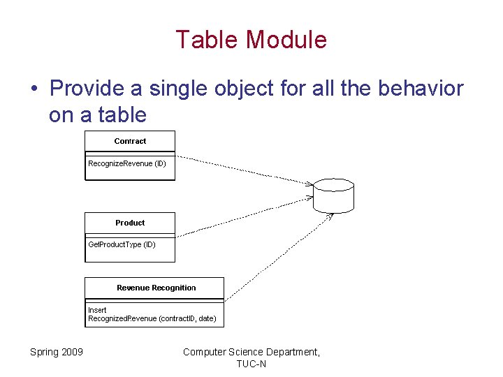 Table Module • Provide a single object for all the behavior on a table