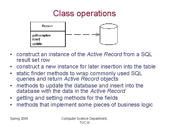 Class operations • construct an instance of the Active Record from a SQL result