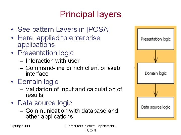 Principal layers • See pattern Layers in [POSA] • Here: applied to enterprise applications