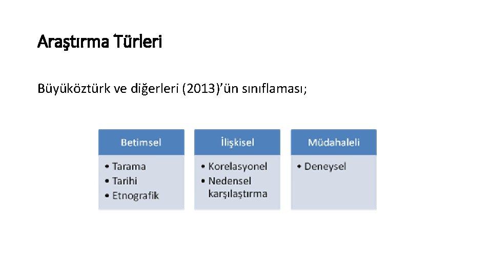 Araştırma Türleri Büyüköztürk ve diğerleri (2013)'ün sınıflaması;