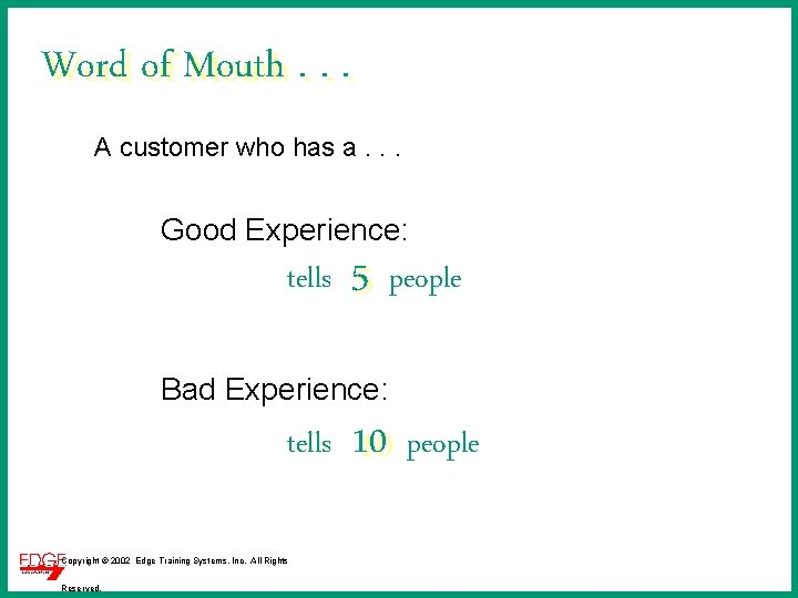 Word ofof Mouth. . . A customer who has a. . . Good Experience: