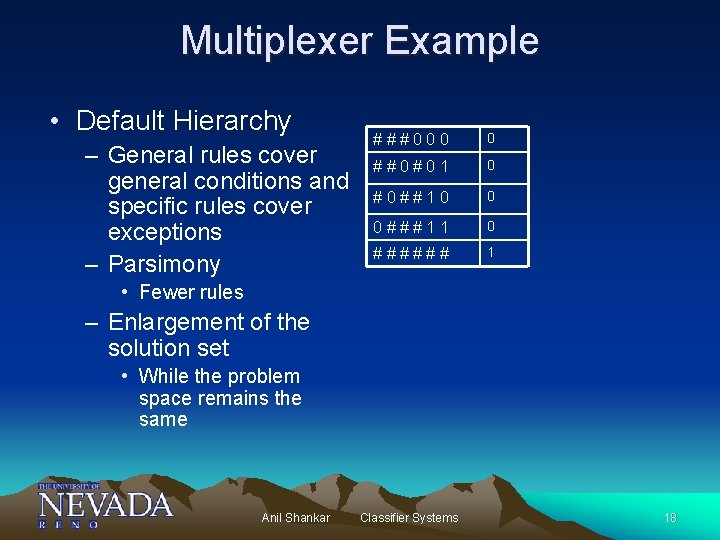Multiplexer Example • Default Hierarchy – General rules cover general conditions and specific rules
