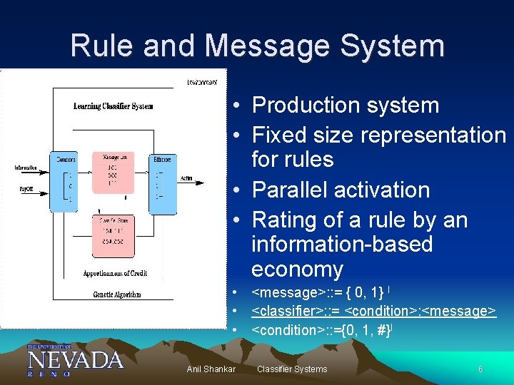 Rule and Message System • Production system • Fixed size representation for rules •