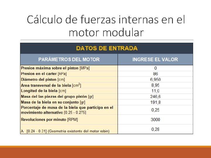 Cálculo de fuerzas internas en el motor modular