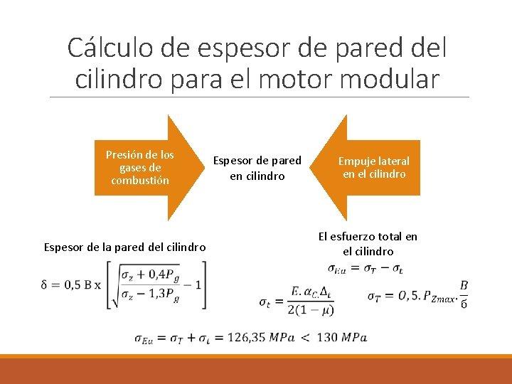Cálculo de espesor de pared del cilindro para el motor modular Presión de los