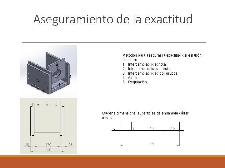 Aseguramiento de la exactitud Métodos para asegurar la exactitud del eslabón de cierre 1.