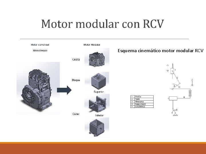 Esquema cinemático motor modular RCV