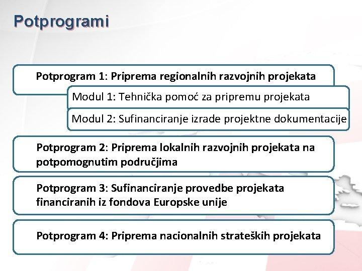 Potprogrami Potprogram 1: Priprema regionalnih razvojnih projekata Modul 1: Tehnička pomoć za pripremu projekata
