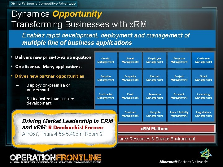 Dynamics Opportunity Transforming Businesses with x. RM Enables rapid development, deployment and management of