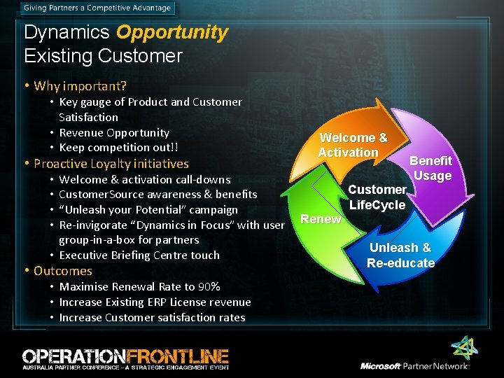 Dynamics Opportunity Existing Customer • Why important? • Key gauge of Product and Customer