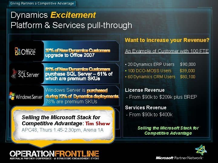 Dynamics Excitement Platform & Services pull-through Want to increase your Revenue? 37% of New