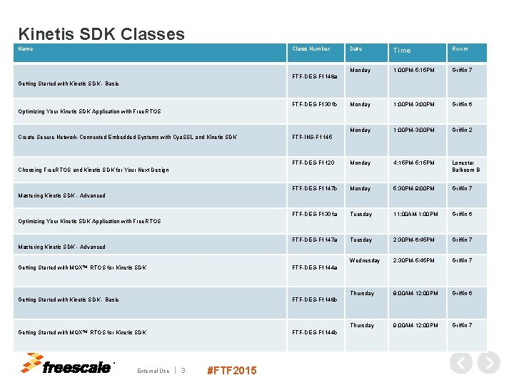 Kinetis SDK Classes Name Class Number Date Time Room Monday 1: 00 PM-5: 15