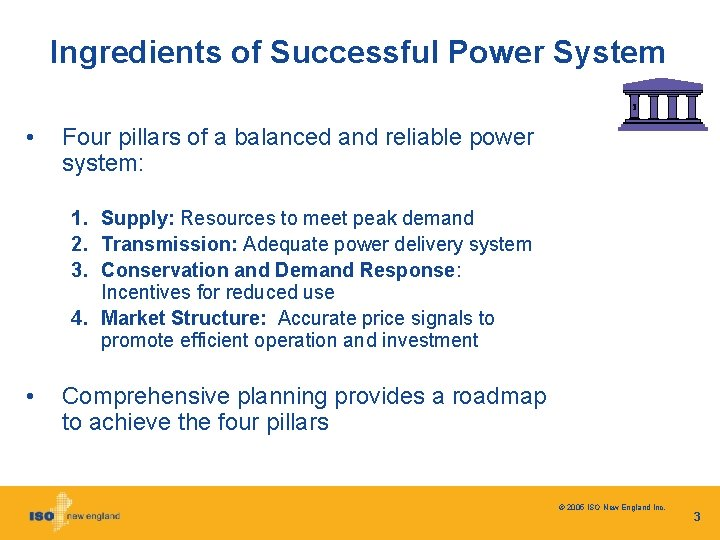 Ingredients of Successful Power System 1 • Four pillars of a balanced and reliable