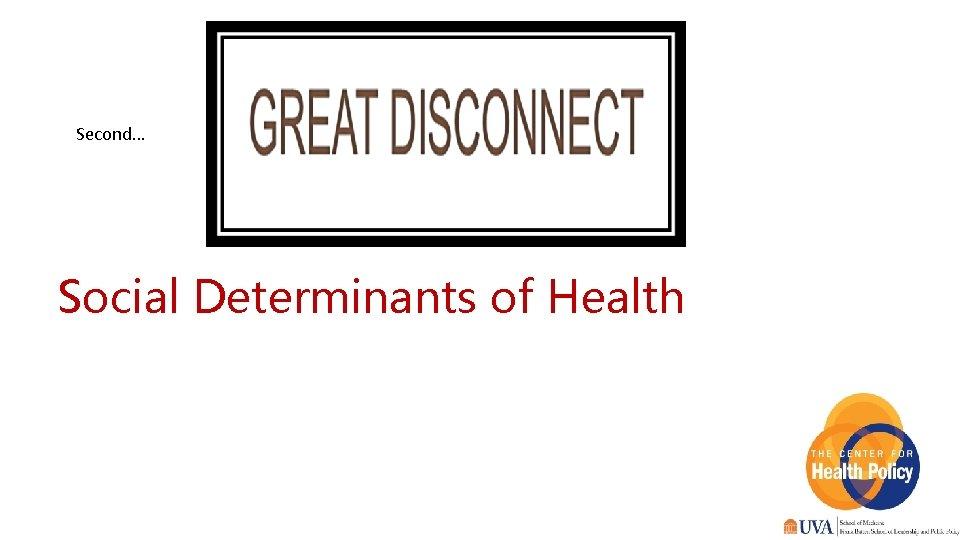 Second… Social Determinants of Health