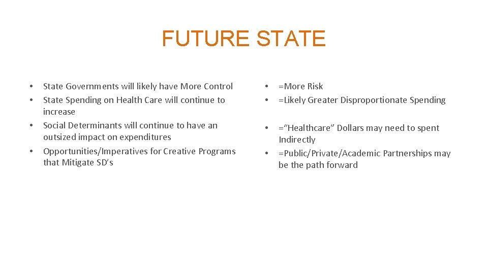 FUTURE STATE • • 24 State Governments will likely have More Control State Spending