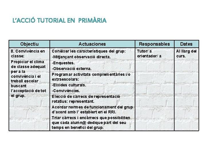 L'ACCIÓ TUTORIAL EN PRIMÀRIA Objectiu Actuaciones 8. Convivència en classe: Propiciar el clima de