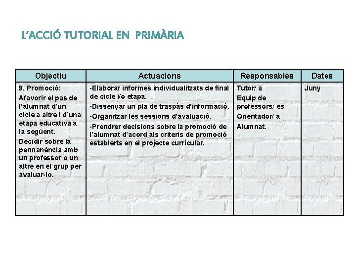 L'ACCIÓ TUTORIAL EN PRIMÀRIA Objectiu Actuacions 9. Promoció: Afavorir el pas de l'alumnat d'un