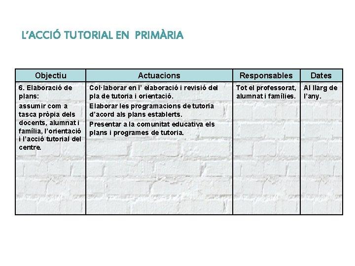 L'ACCIÓ TUTORIAL EN PRIMÀRIA Objectiu 6. Elaboració de plans: assumir com a tasca pròpia