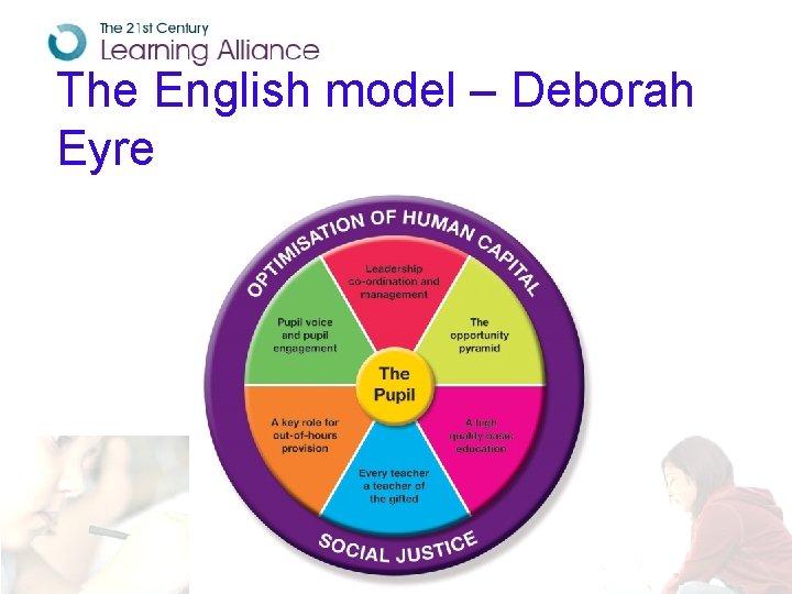The English model – Deborah Eyre