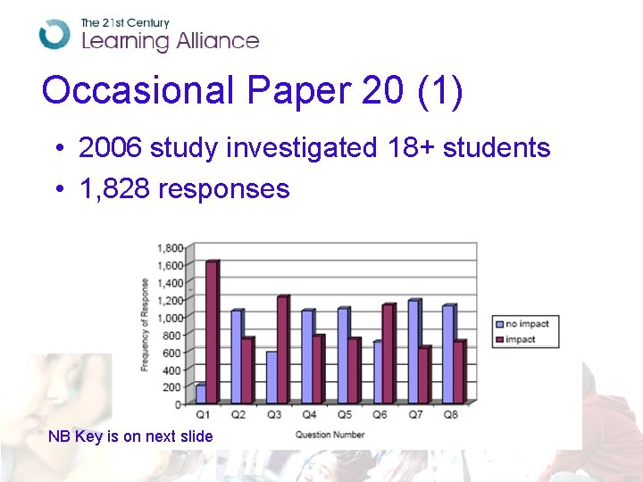 Occasional Paper 20 (1) • 2006 study investigated 18+ students • 1, 828 responses