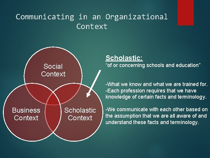 "Communicating in an Organizational Context Scholastic: Social Context ""of or concerning schools and education"""
