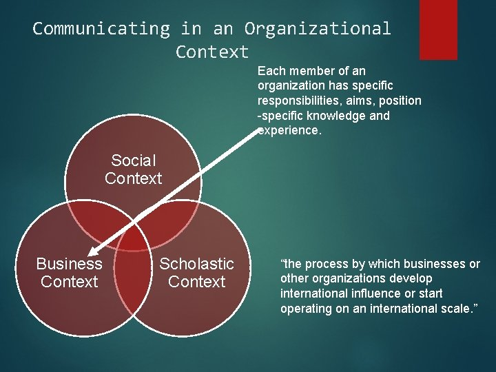Communicating in an Organizational Context Each member of an organization has specific responsibilities, aims,
