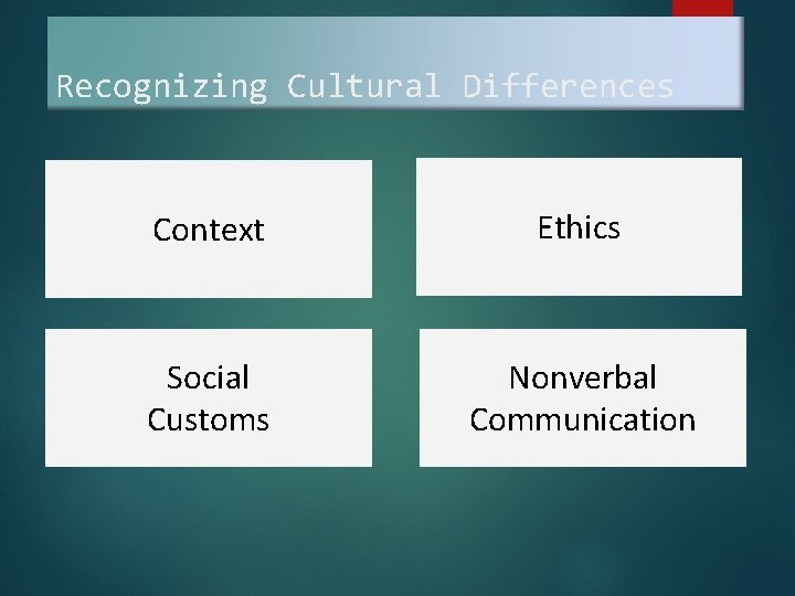 Recognizing Cultural Differences Context Ethics Social Customs Nonverbal Communication