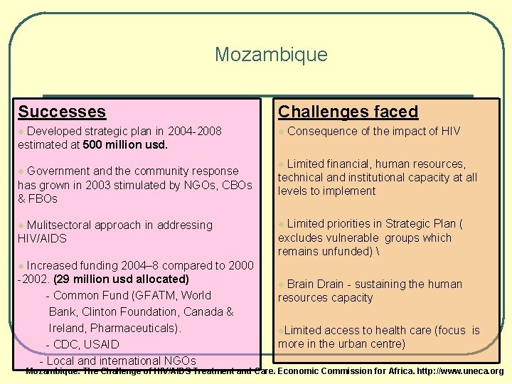 Mozambique Successes Challenges faced l Developed strategic plan in 2004 -2008 l Consequence of