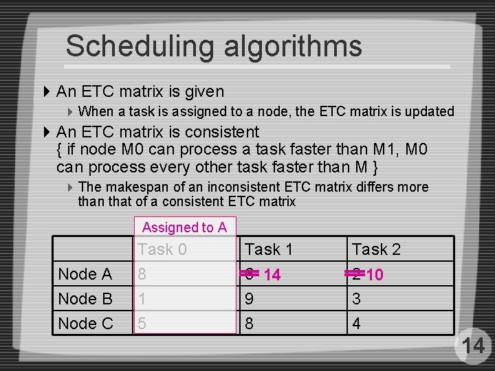 Scheduling algorithms 4 An ETC matrix is given 4 When a task is assigned