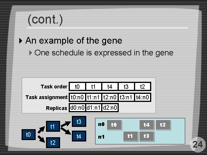 (cont. ) 4 An example of the gene 4 One schedule is expressed in