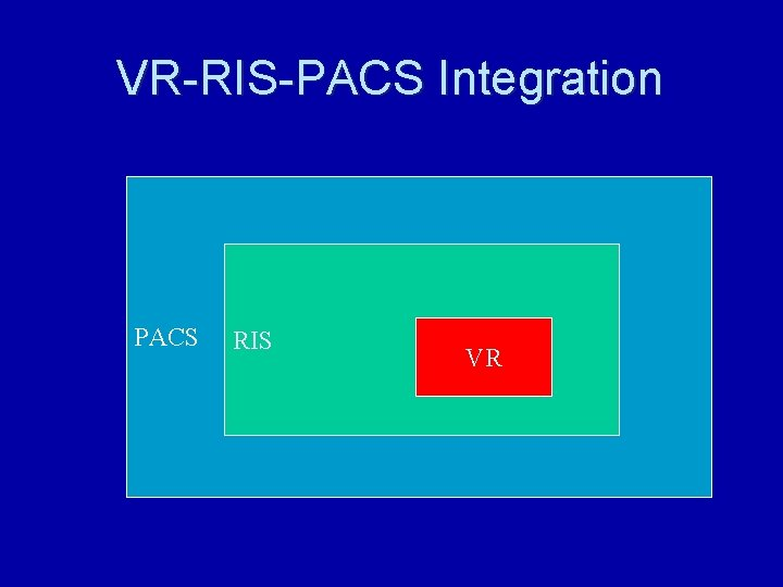 VR-RIS-PACS Integration PACS RIS VR