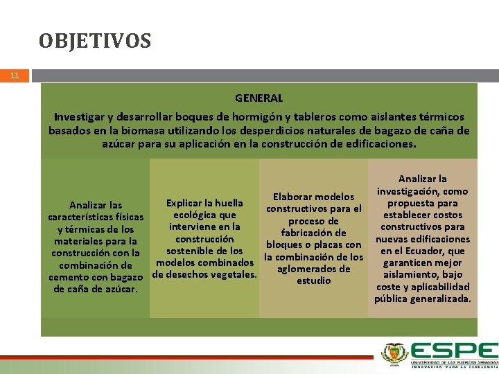 OBJETIVOS 11 GENERAL Investigar y desarrollar boques de hormigón y tableros como aislantes térmicos