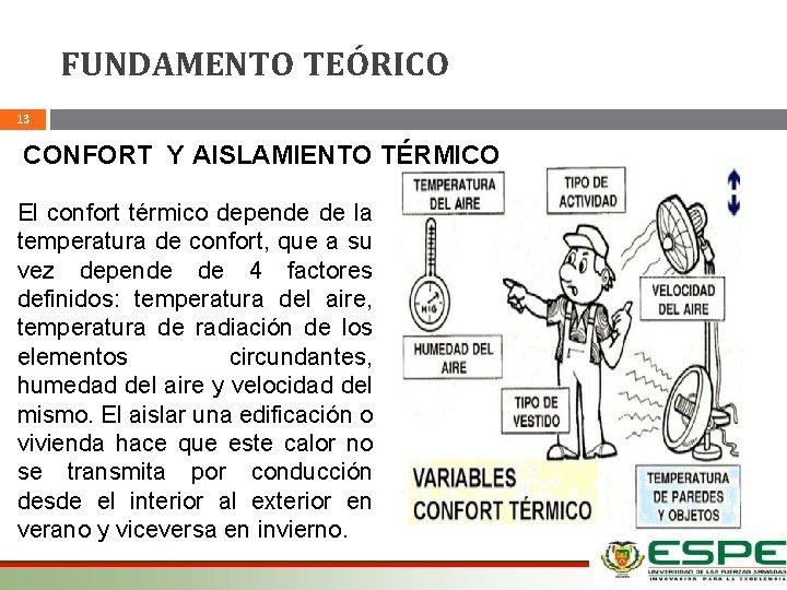 FUNDAMENTO TEÓRICO 13 CONFORT Y AISLAMIENTO TÉRMICO El confort térmico depende de la temperatura