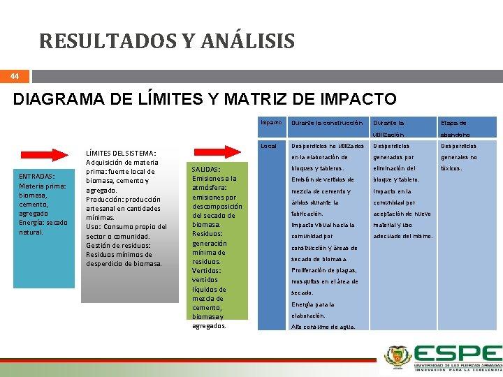 RESULTADOS Y ANÁLISIS 44 DIAGRAMA DE LÍMITES Y MATRIZ DE IMPACTO Impacto ENTRADAS: Materia