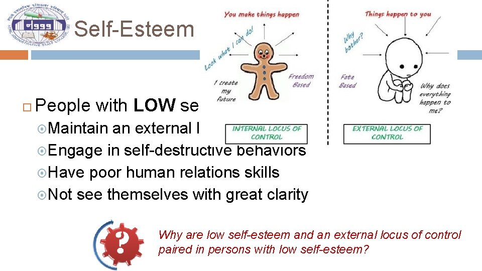 Self-Esteem Influences Behavior People with LOW self-esteem tend to: Maintain an external locus of