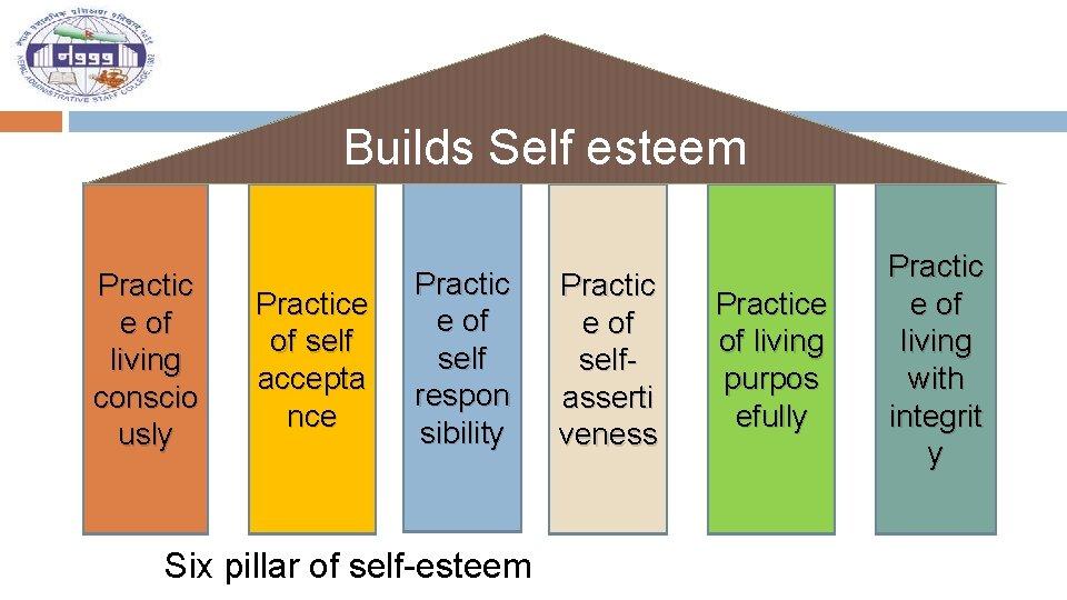 Builds Self esteem Practic e of living conscio usly Practice of self accepta nce