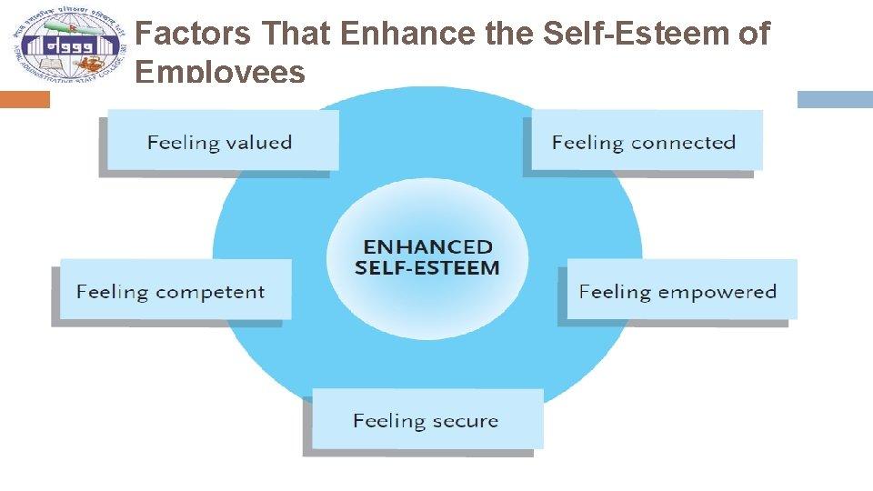 Factors That Enhance the Self-Esteem of Employees