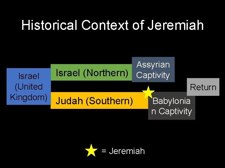 Historical Context of Jeremiah Assyrian Israel (Northern) Captivity Israel (United Kingdom) Judah (Southern) =
