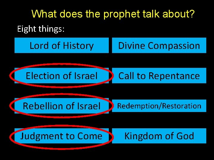 What does the prophet talk about? Eight things: Lord of History Divine Compassion Election