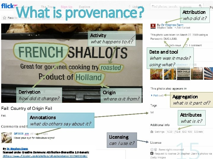What is provenance? Attribution who did it? Activity what happens to it? Date and