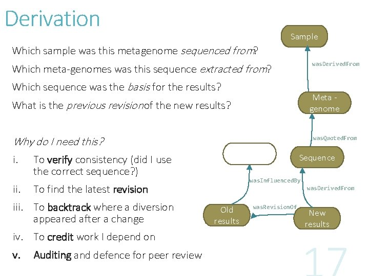 Derivation Sample Which sample was this metagenome sequenced from? was. Derived. From Which meta-genomes