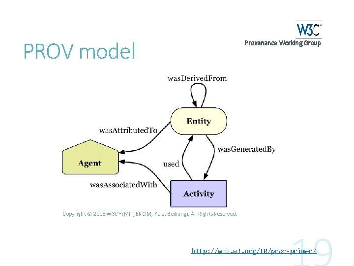 PROV model Provenance Working Group Copyright © 2013 W 3 C® (MIT, ERCIM, Keio,