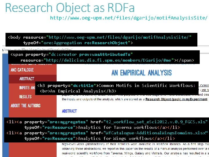 Research Object as RDFa http: //www. oeg-upm. net/files/dgarijo/motif. Analysis. Site/ <body resource=