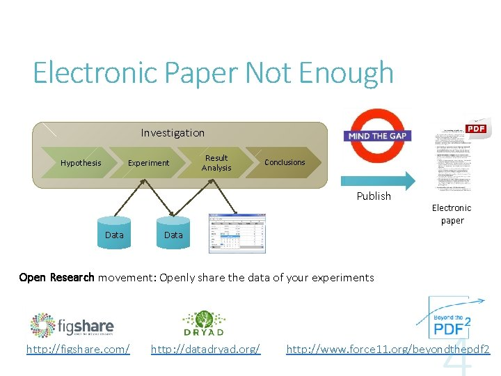 Electronic Paper Not Enough Investigation Hypothesis Experiment Result Analysis Conclusions Publish Data Electronic paper