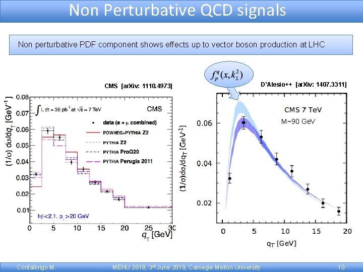 Non Perturbative QCD signals Non perturbative PDF component shows effects up to vector boson