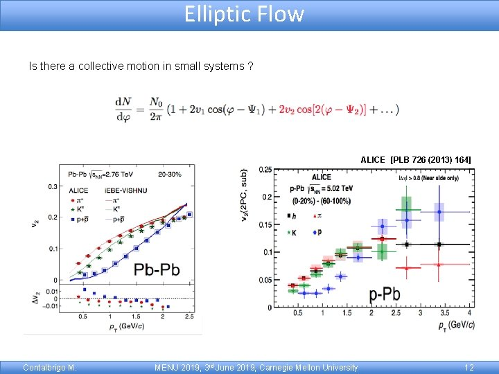 Elliptic Flow Is there a collective motion in small systems ? ALICE [PLB 726